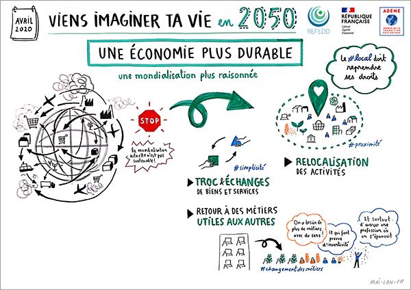 Infographie - Une économie plus durable