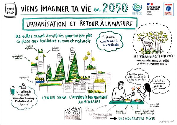 Infographie - Urbanisation et retour à la nature
