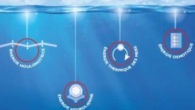 Les énergies marines renouvelables